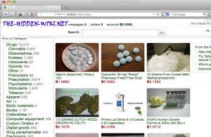 dark web links, dark web sites, deep web links, hidden wiki